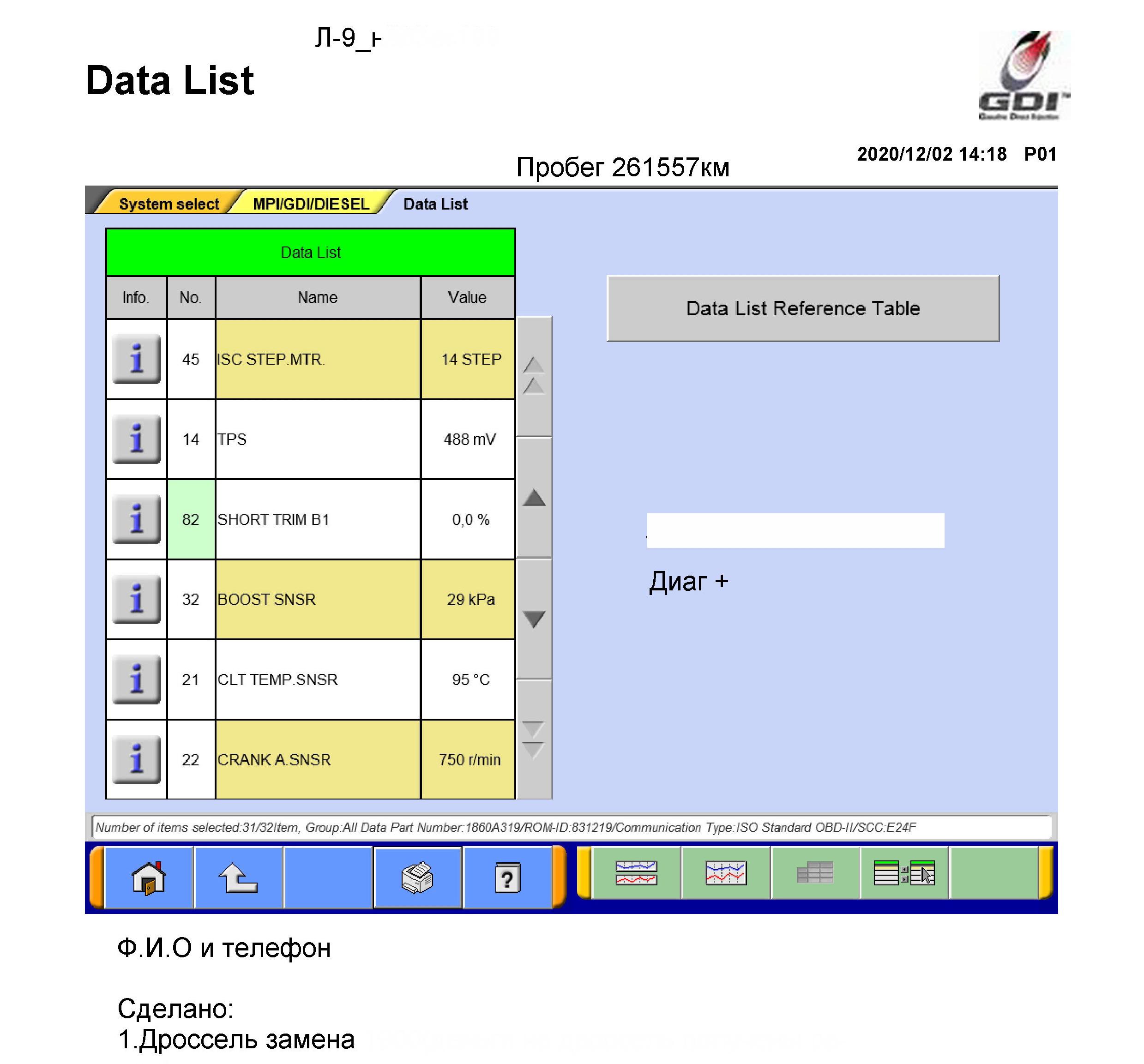 Данные со сканера MUT-3
